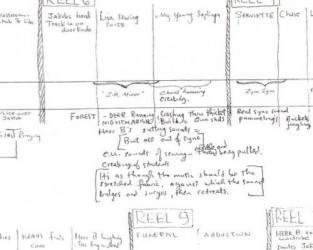 Výroba zvuku: počátky, experimentování, spolupráce